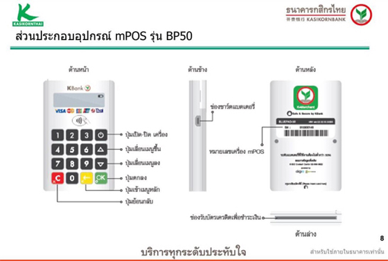 Mobile Point of Sale (mPOS)